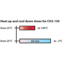 CH 3-150, Heating and cooling thermostat, Combitherm-2