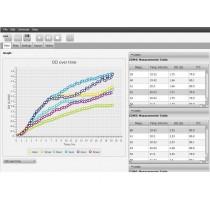 Mini-bioreattore con registrazione della crescita cellulare real-time.